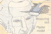 Illustration of a measuring tool being used on a plaster model head